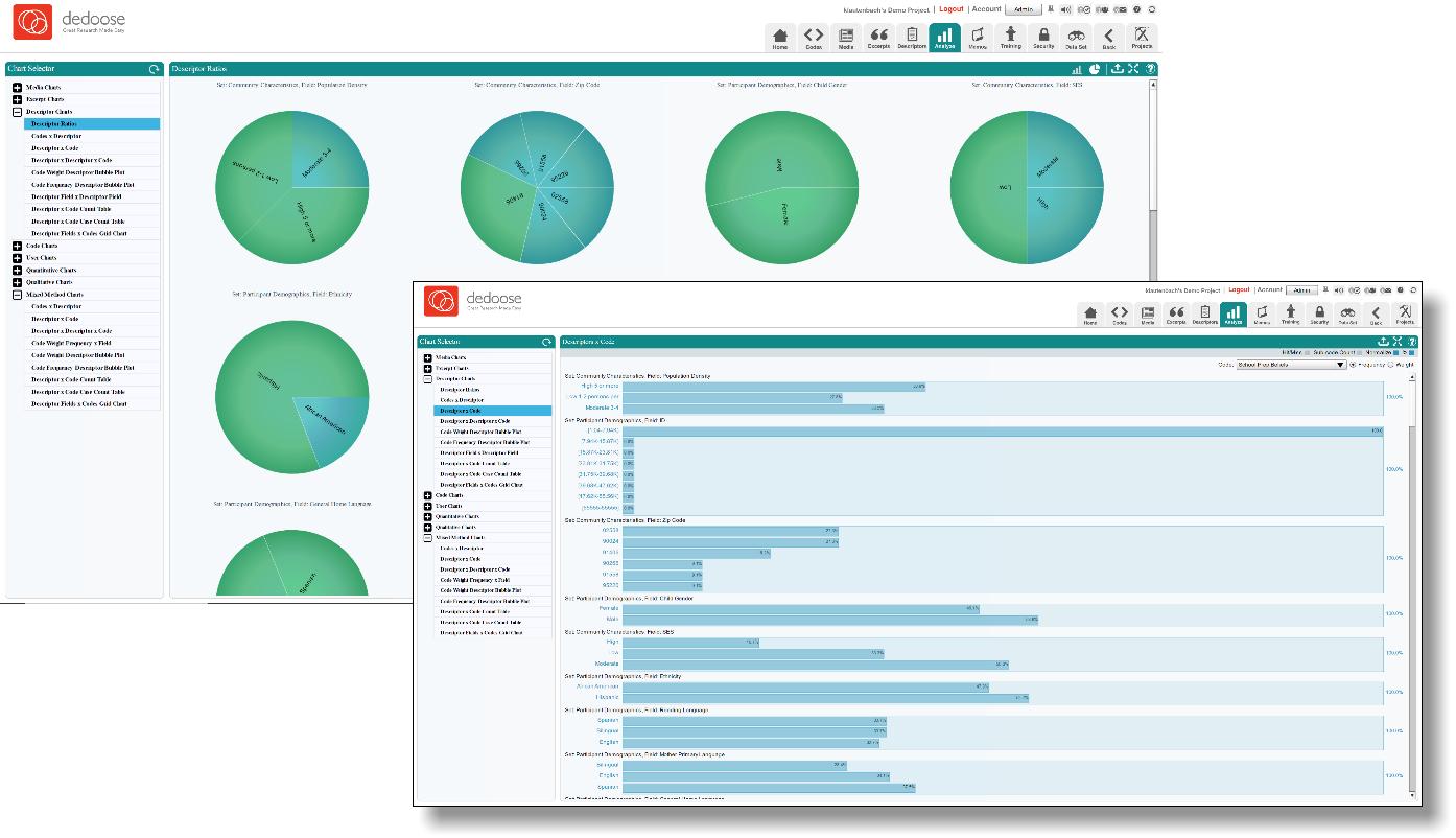 Analyze Workspace