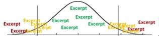 code blog 4