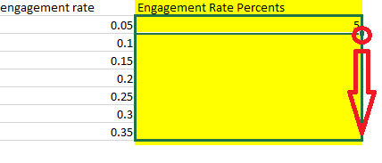 Showing Engagement Rate Percents