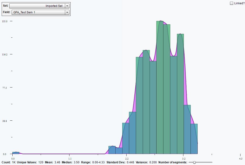 Descriptor Number Distribution Plot